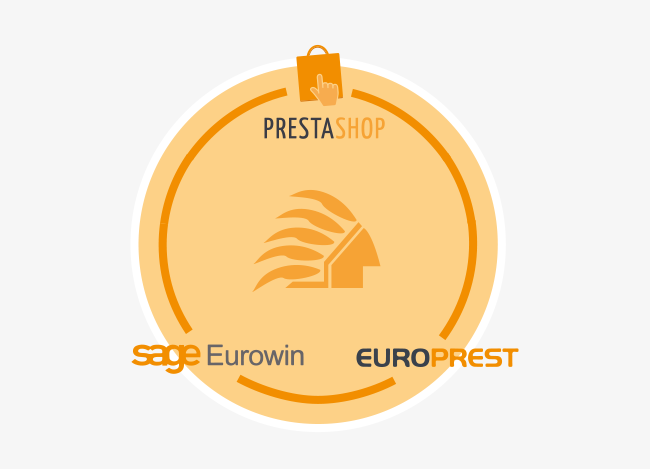 SAGE Eurowin Prestashop Connector