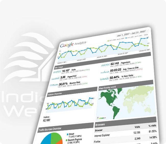 Alta Google Analytics